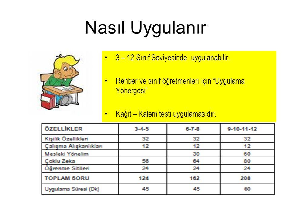 Nasıl Uygulanır 3 – 12 Sınıf Seviyesinde uygulanabilir.