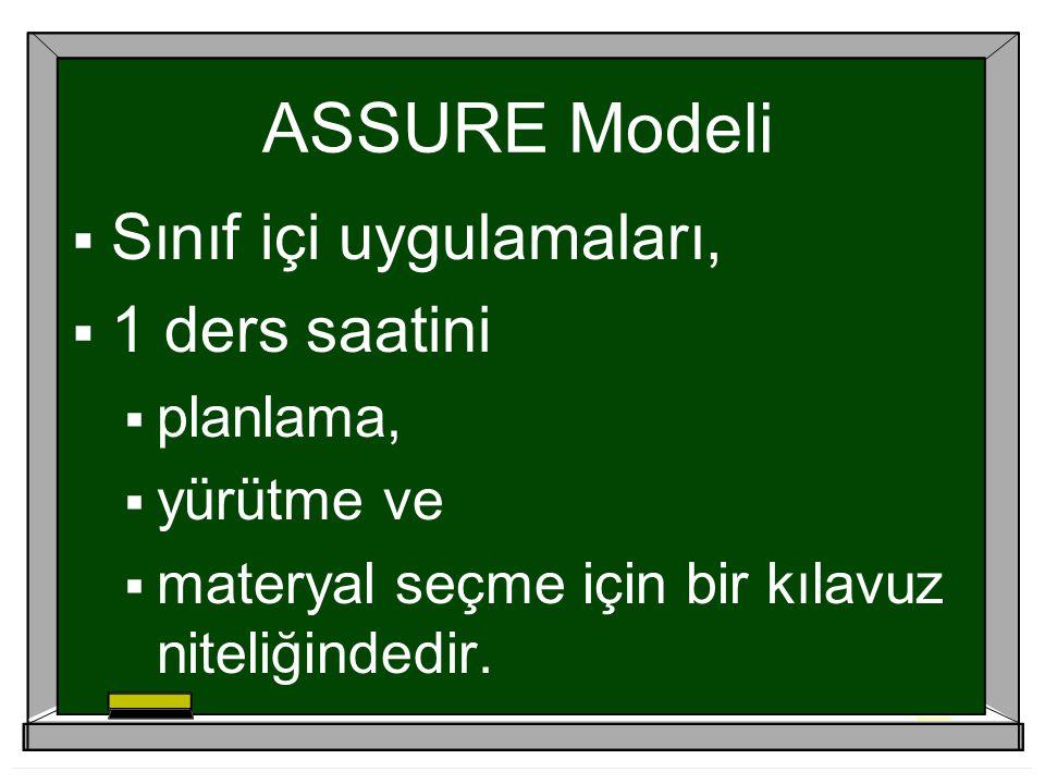 ASSURE Modeli  Sınıf içi uygulamaları,  1 ders saatini  planlama,  yürütme ve  materyal seçme için bir kılavuz niteliğindedir.
