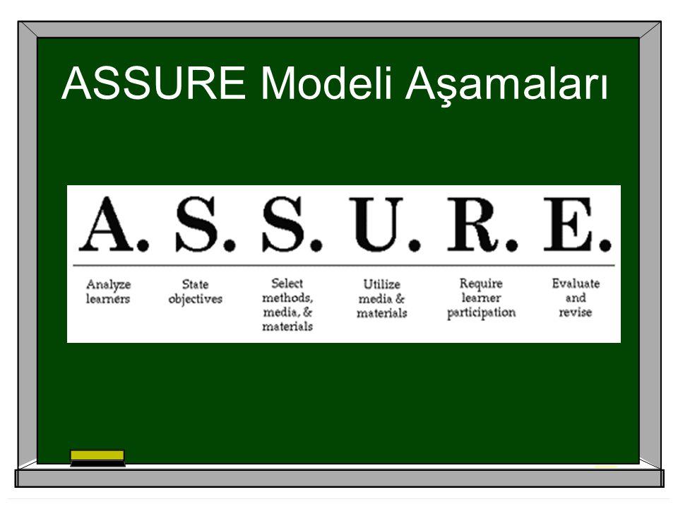 R- Require learner participation (Öğrenci katılımını sağlama)  Hedeflere ulaşmayı sağlayacak aktiviteler  Etkileşim  Geri bildirim