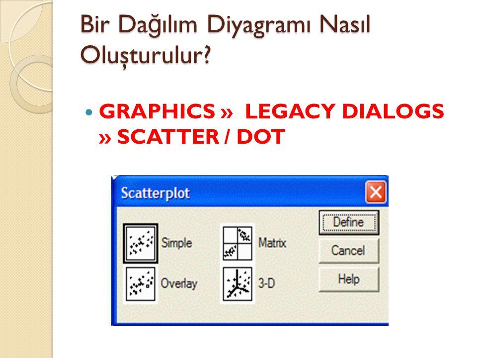 Bir Da ğ ılım Diyagramı Nasıl Oluşturulur? GRAPHICS » LEGACY DIALOGS » SCATTER / DOT