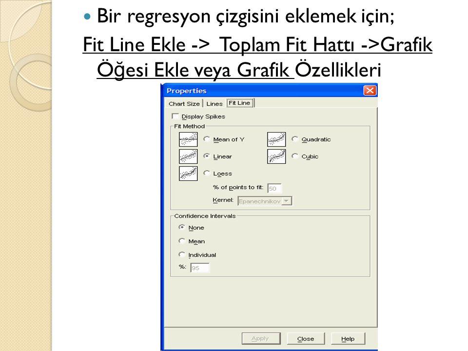 Bir regresyon çizgisini eklemek için; Fit Line Ekle -> Toplam Fit Hattı ->Grafik Ö ğ esi Ekle veya Grafik Özellikleri