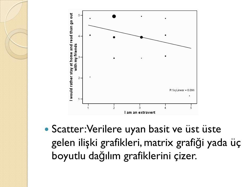 Scatter: Verilere uyan basit ve üst üste gelen ilişki grafikleri, matrix grafi ğ i yada üç boyutlu da ğ ılım grafiklerini çizer.