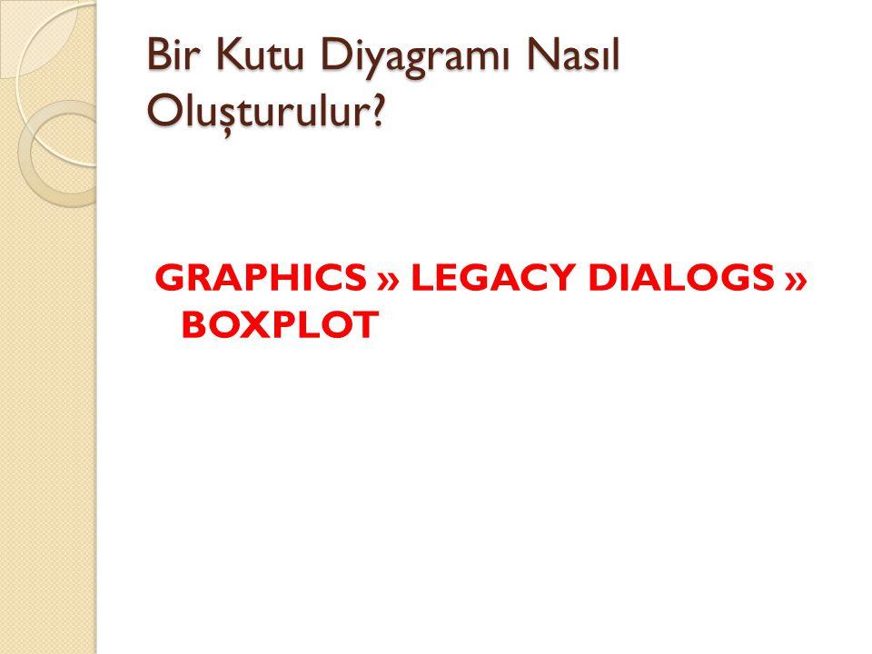 Bir Kutu Diyagramı Nasıl Oluşturulur? GRAPHICS » LEGACY DIALOGS » BOXPLOT