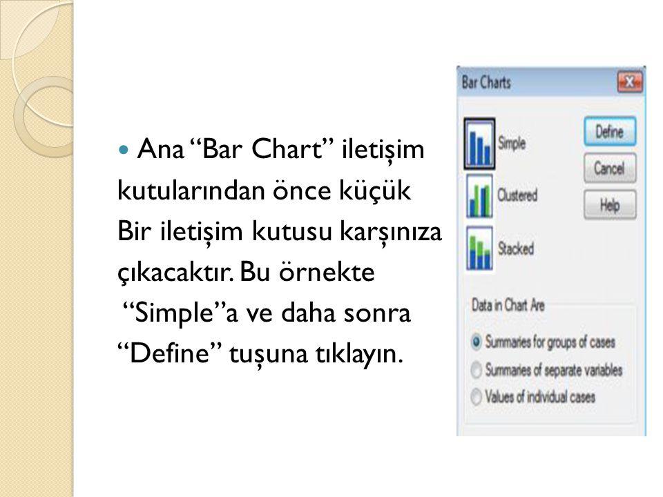 Ana Bar Chart iletişim kutularından önce küçük Bir iletişim kutusu karşınıza çıkacaktır.