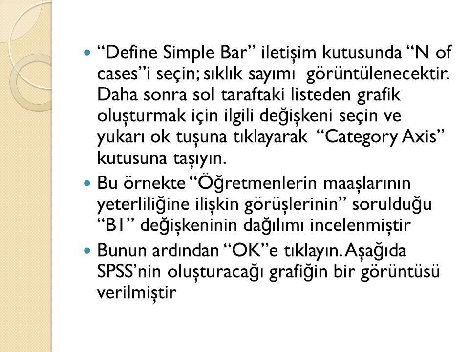 Define Simple Bar iletişim kutusunda N of cases i seçin; sıklık sayımı görüntülenecektir.