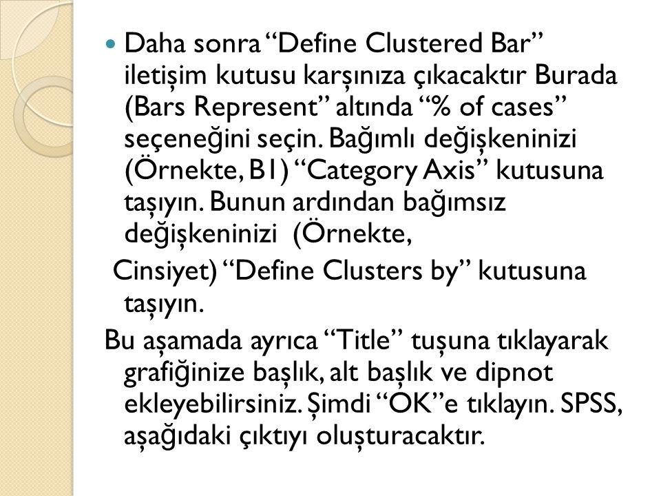 Daha sonra Define Clustered Bar iletişim kutusu karşınıza çıkacaktır Burada (Bars Represent altında % of cases seçene ğ ini seçin.
