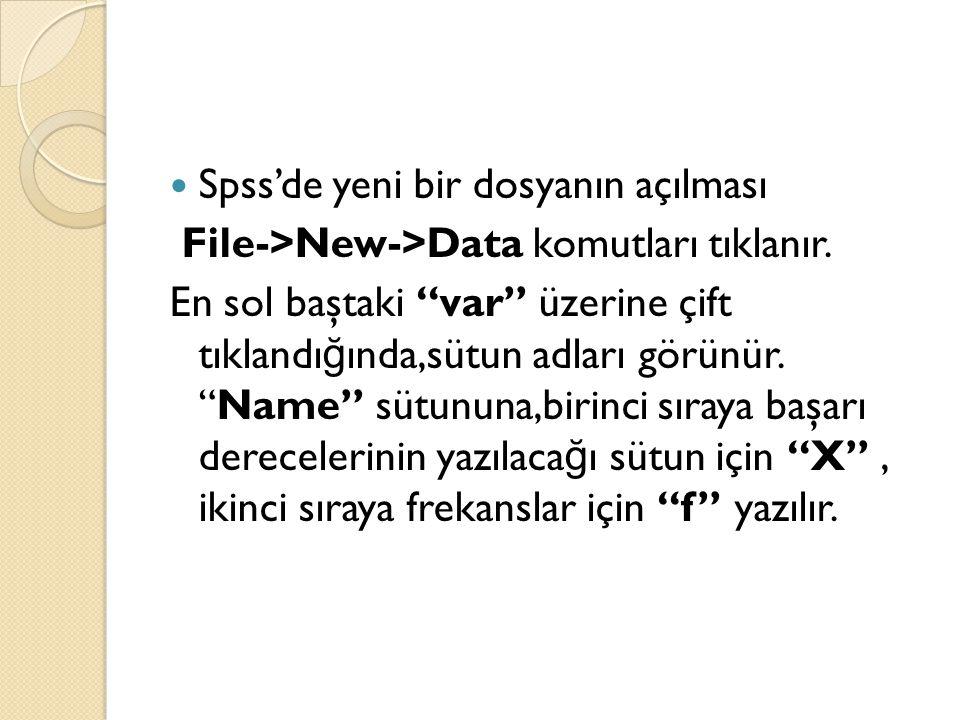 Spss'de yeni bir dosyanın açılması File->New->Data komutları tıklanır.
