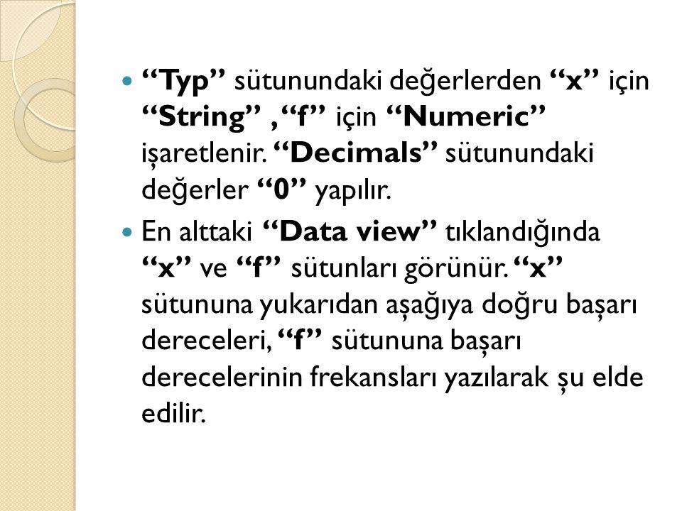 Typ sütunundaki de ğ erlerden x için String , f için Numeric işaretlenir.