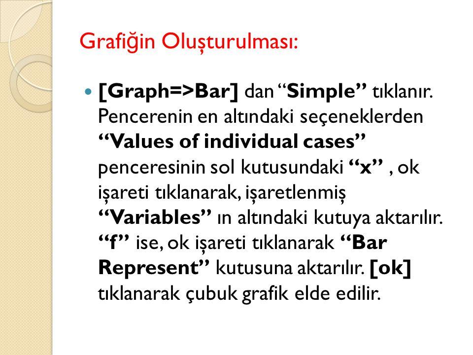 Grafi ğ in Oluşturulması: [Graph=>Bar] dan Simple tıklanır.