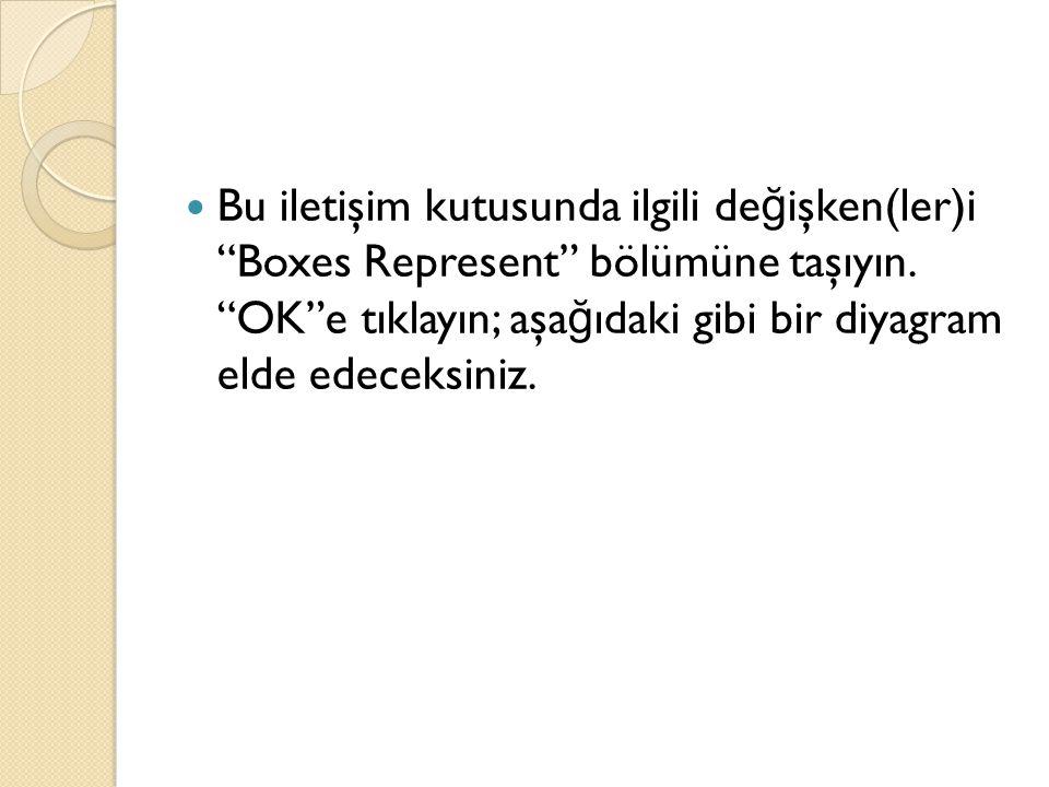 Bu iletişim kutusunda ilgili de ğ işken(ler)i Boxes Represent bölümüne taşıyın.