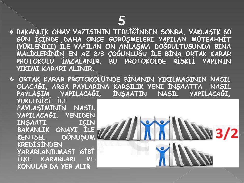 5  BAKANLIK ONAY YAZISININ TEBLİĞİNDEN SONRA, YAKLAŞIK 60 GÜN İÇİNDE DAHA ÖNCE GÖRÜŞMELERİ YAPILAN MÜTEAHHİT (YÜKLENİCİ) İLE YAPILAN ÖN ANLAŞMA DOĞRULTUSUNDA BİNA MALİKLERİNİN EN AZ 2/3 ÇOĞUNLUĞU İLE BİNA ORTAK KARAR PROTOKOLÜ İMZALANIR.