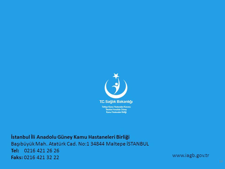 İstanbul İli Anadolu Güney Kamu Hastaneleri Birliği Başıbüyük Mah. Atatürk Cad. No:1 34844 Maltepe İSTANBUL Tel: 0216 421 26 26 Faks: 0216 421 32 22 w