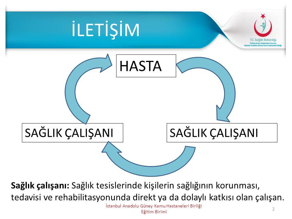 2 İstanbul Anadolu Güney Kamu Hastaneleri Birliği Eğitim Birimi HASTA SAĞLIK ÇALIŞANI Sağlık çalışanı: Sağlık tesislerinde kişilerin sağlığının korunm