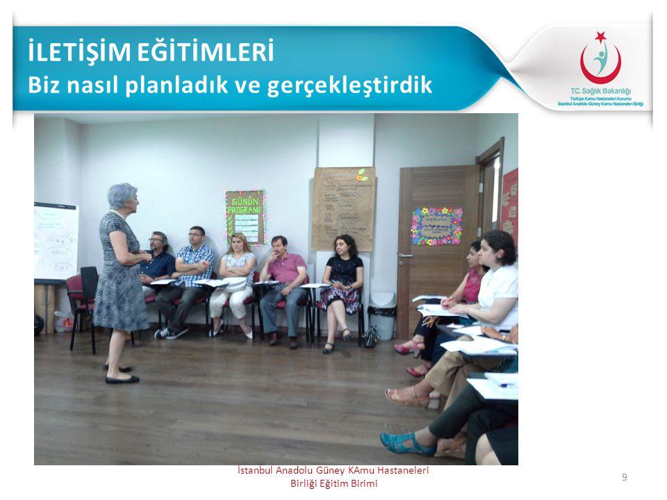 9 İstanbul Anadolu Güney KAmu Hastaneleri Birliği Eğitim Birimi