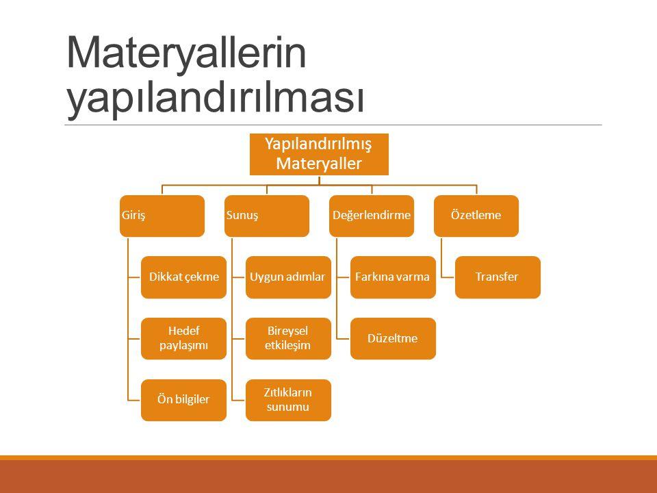 Materyallerin yapılandırılması Yapılandırılmış Materyaller GirişDikkat çekme Hedef paylaşımı Ön bilgilerSunuşUygun adımlar Bireysel etkileşim Zıtlıkla