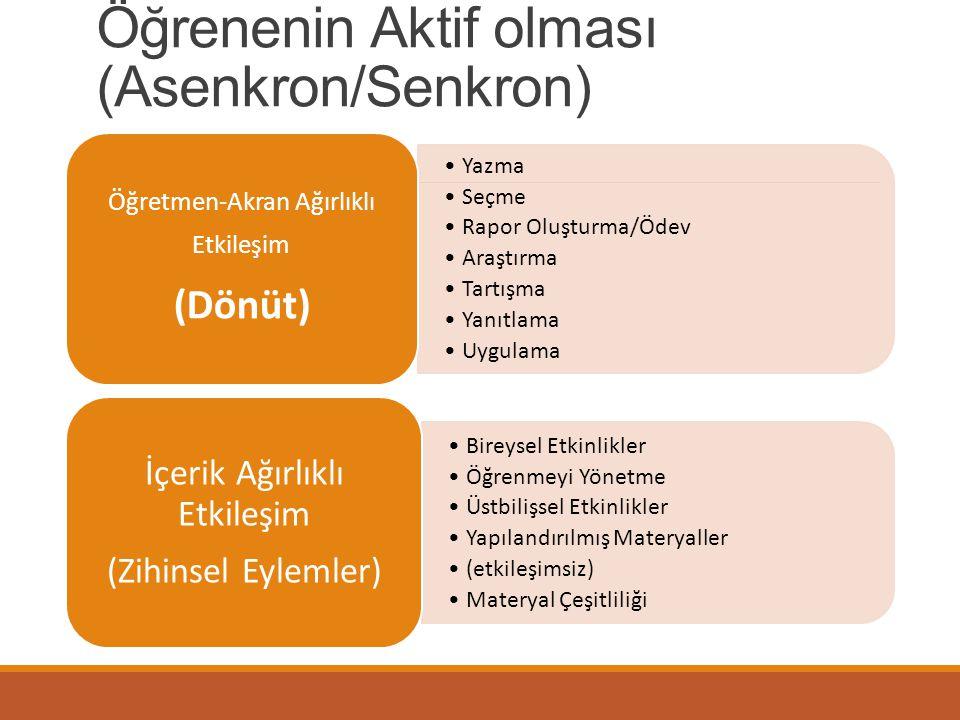 Öğrenenin Aktif olması (Asenkron/Senkron) Yazma Seçme Rapor Oluşturma/Ödev Araştırma Tartışma Yanıtlama Uygulama Öğretmen-Akran Ağırlıklı Etkileşim (D