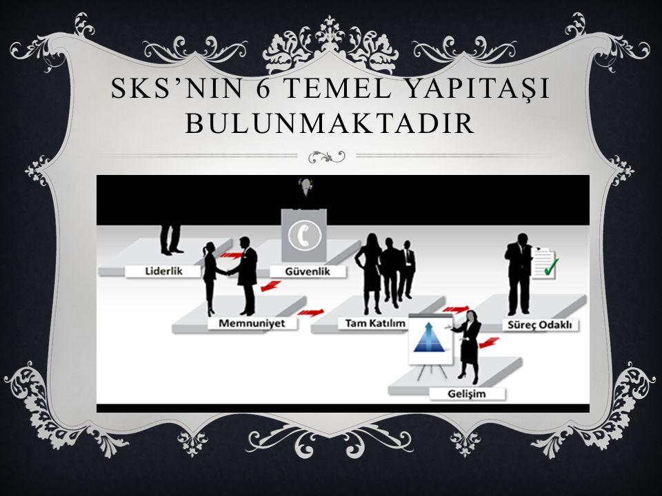 SKS'NIN 6 TEMEL YAPITAŞI BULUNMAKTADIR