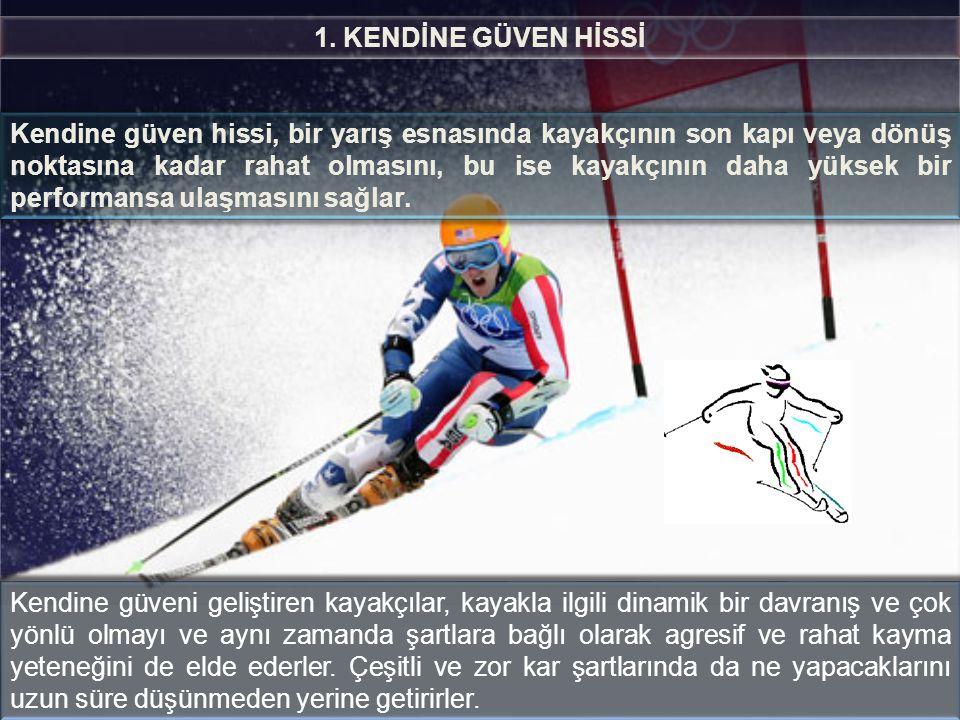 1. KENDİNE GÜVEN HİSSİ Kendine güven hissi, bir yarış esnasında kayakçının son kapı veya dönüş noktasına kadar rahat olmasını, bu ise kayakçının daha