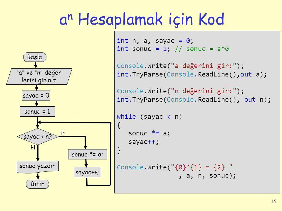 a n Hesaplamak için Kod int n, a, sayac = 0; int sonuc = 1; // sonuc = a^0 Console.Write(