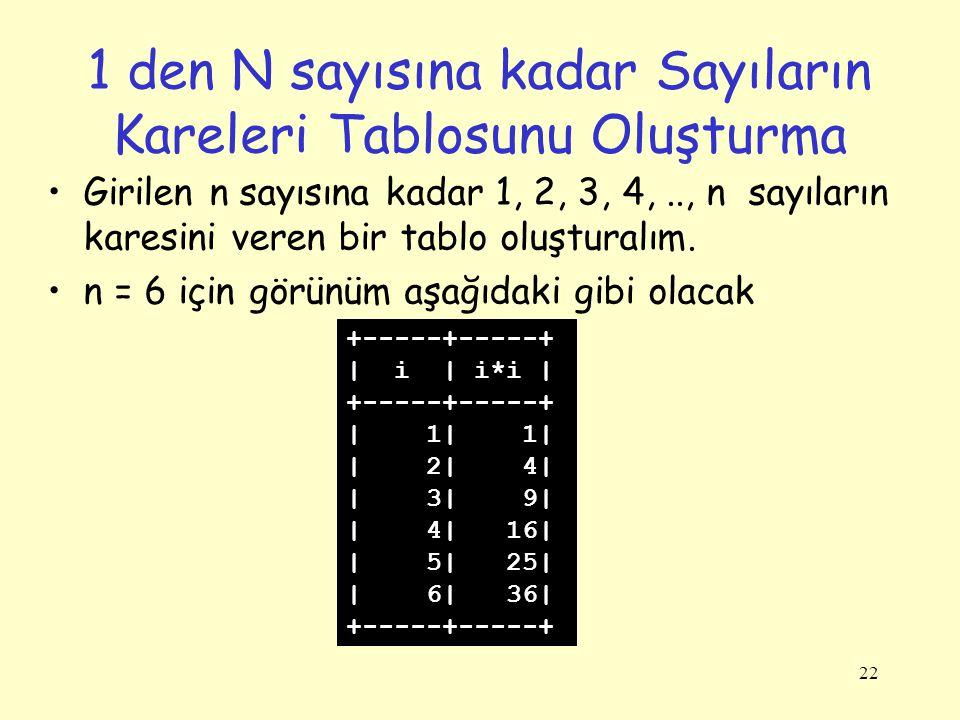 22 1 den N sayısına kadar Sayıların Kareleri Tablosunu Oluşturma +-----+-----+ | i | i*i | +-----+-----+ | 1| 1| | 2| 4| | 3| 9| | 4| 16| | 5| 25| | 6
