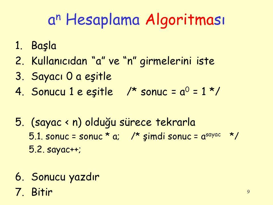 """9 1.Başla 2.Kullanıcıdan """"a"""" ve """"n"""" girmelerini iste 3.Sayacı 0 a eşitle 4.Sonucu 1 e eşitle /* sonuc = a 0 = 1 */ 5.(sayac < n) olduğu sürece tekrarl"""