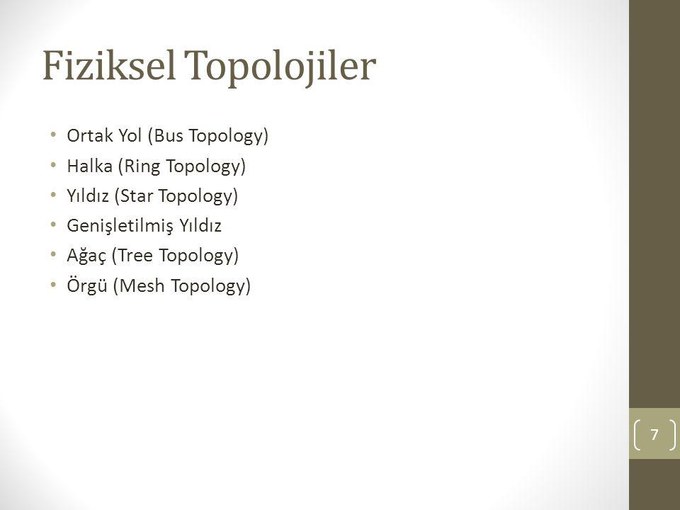 Fiziksel Topolojiler Ortak Yol (Bus Topology) Halka (Ring Topology) Yıldız (Star Topology) Genişletilmiş Yıldız Ağaç (Tree Topology) Örgü (Mesh Topolo