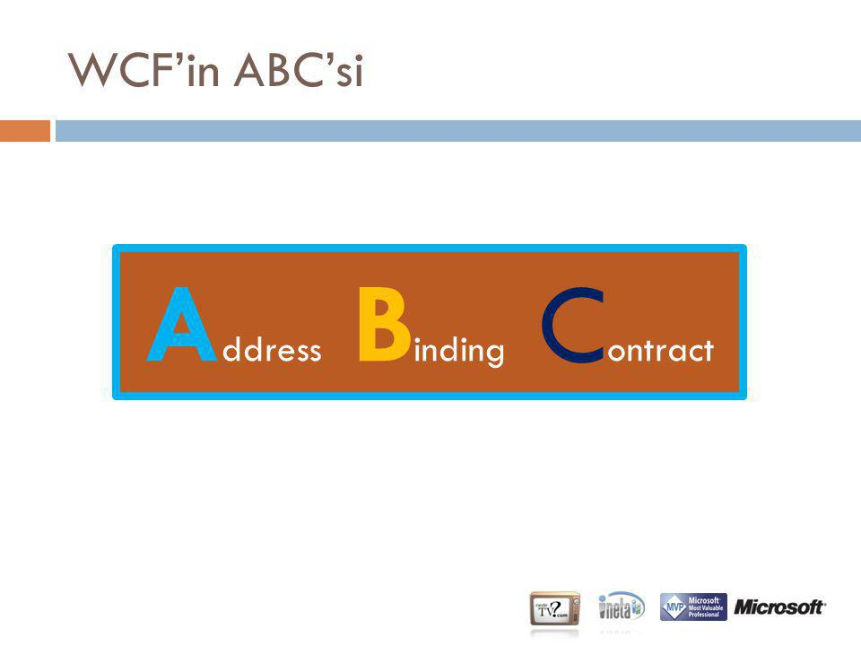 WCF'in ABC'si A ddress B inding C ontract