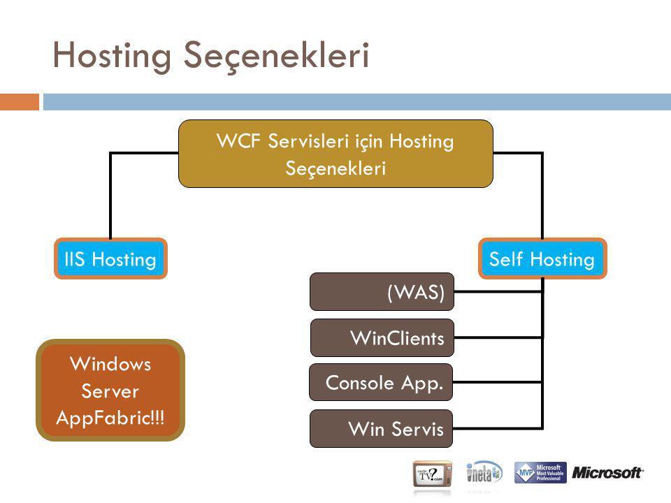Hosting Seçenekleri WCF Servisleri için Hosting Seçenekleri IIS HostingSelf Hosting (WAS) WinClients Console App. Win Servis Windows Server AppFabric!