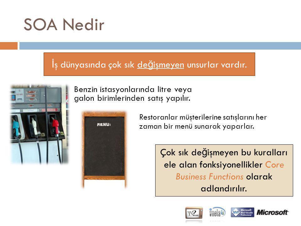 SOA Nedir İ ş dünyasında çok sık de ğ işmeyen unsurlar vardır. Benzin istasyonlarında litre veya galon birimlerinden satış yapılır. Restoranlar müşter