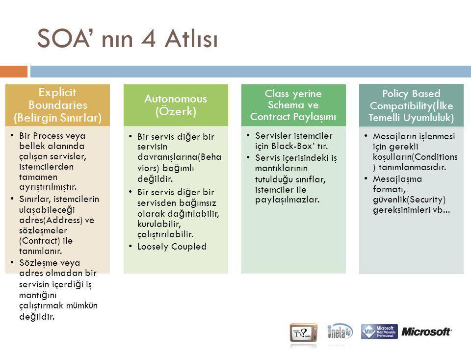 SOA' nın 4 Atlısı Explicit Boundaries (Belirgin Sınırlar) Bir Process veya bellek alanında çalışan servisler, istemcilerden tamamen ayrıştırılmıştır.