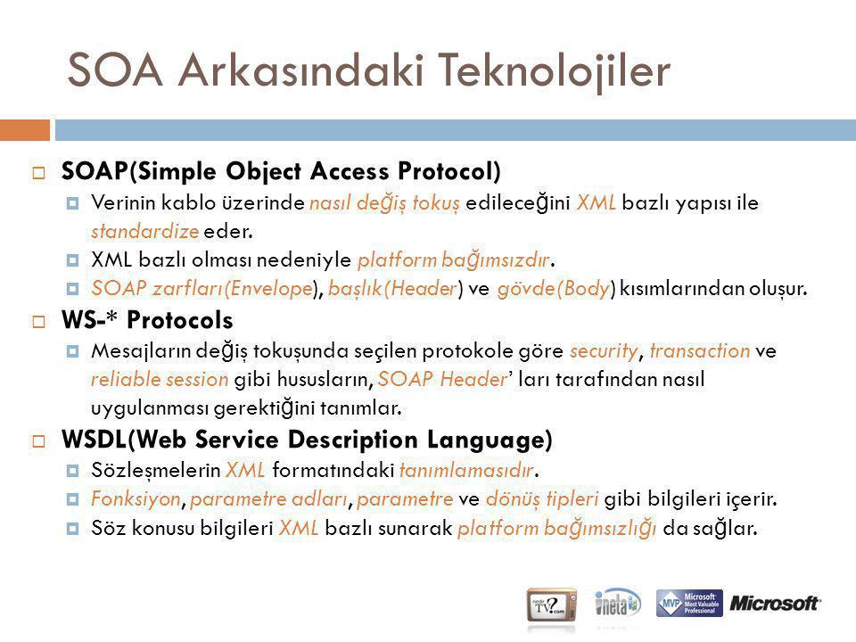 SOA Arkasındaki Teknolojiler  SOAP(Simple Object Access Protocol)  Verinin kablo üzerinde nasıl de ğ iş tokuş edilece ğ ini XML bazlı yapısı ile sta