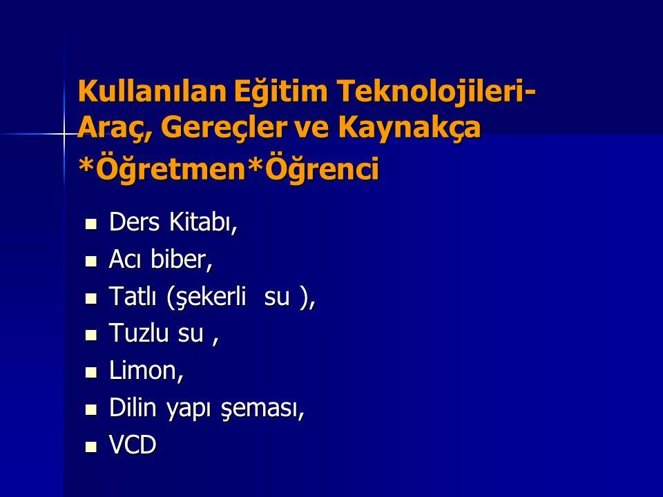 Kullanılan Eğitim Teknolojileri- Araç, Gereçler ve Kaynakça *Öğretmen*Öğrenci Ders Kitabı, Ders Kitabı, Acı biber, Acı biber, Tatlı (şekerli su ), Tatlı (şekerli su ), Tuzlu su, Tuzlu su, Limon, Limon, Dilin yapı şeması, Dilin yapı şeması, VCD VCD