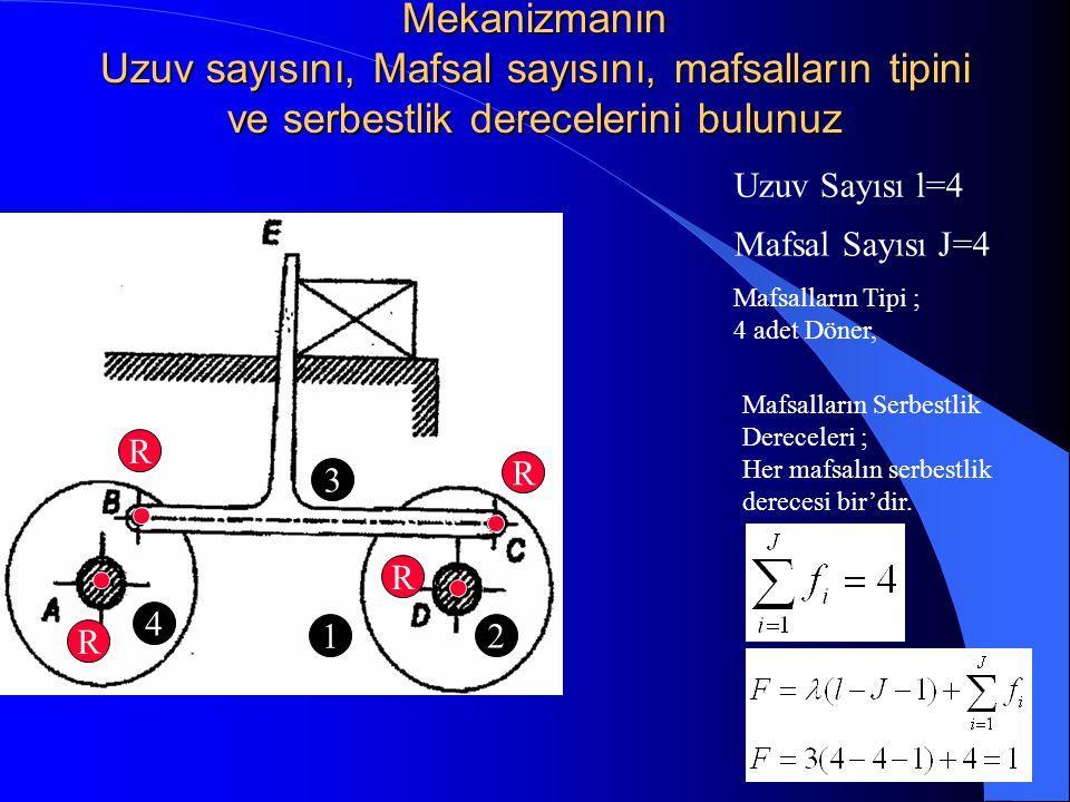 Mekanizmanın Uzuv sayısını, Mafsal sayısını, mafsalların tipini ve serbestlik derecelerini bulunuz Mafsal Sayısı J=4 Uzuv Sayısı l=4 Mafsalların Serbe