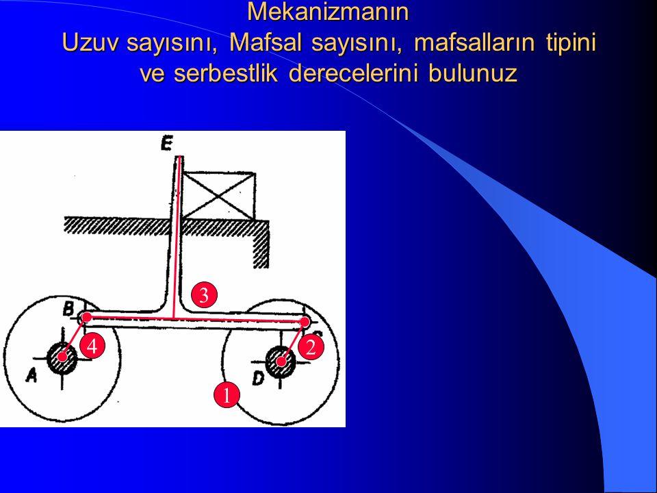 Mekanizmanın Uzuv sayısını, Mafsal sayısını, mafsalların tipini ve serbestlik derecelerini bulunuz 1 2 3 4