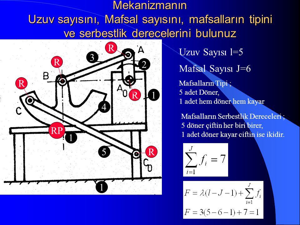 Mekanizmanın Uzuv sayısını, Mafsal sayısını, mafsalların tipini ve serbestlik derecelerini bulunuz Mafsal Sayısı J=6 Uzuv Sayısı l=5 Mafsalların Serbe