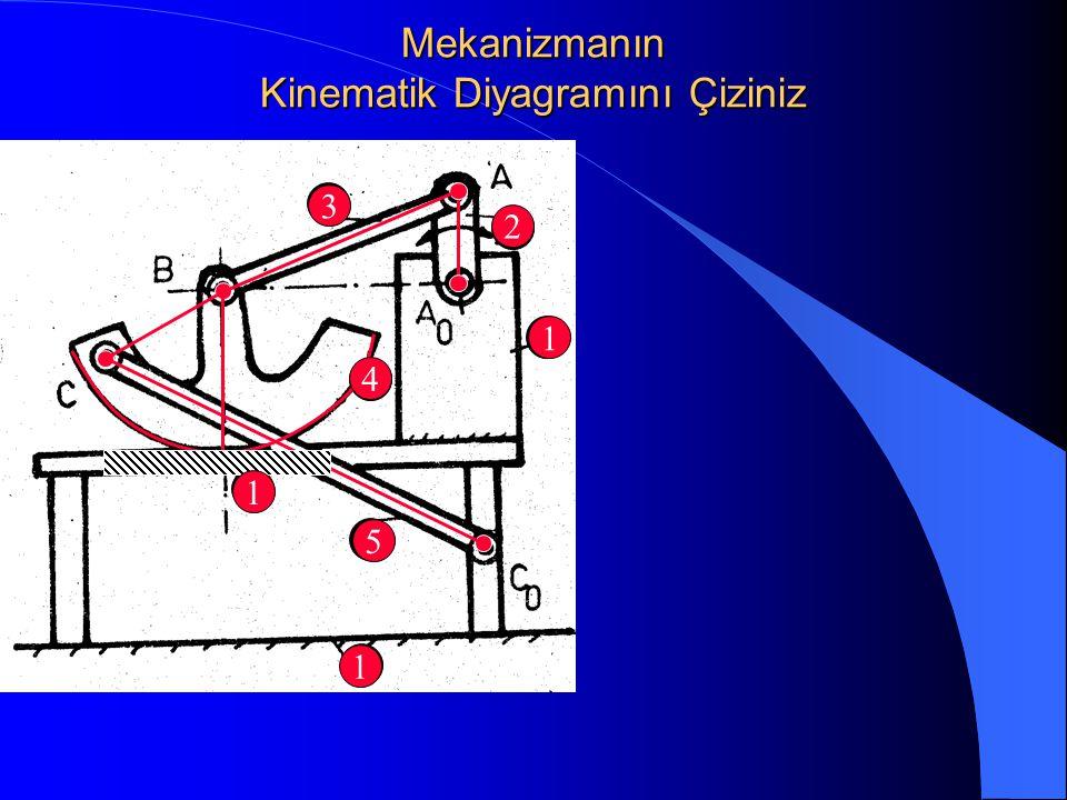 Mekanizmanın Kinematik Diyagramını Çiziniz 5 1 1 4 3 2 1 1 1 1 3 2 4 5
