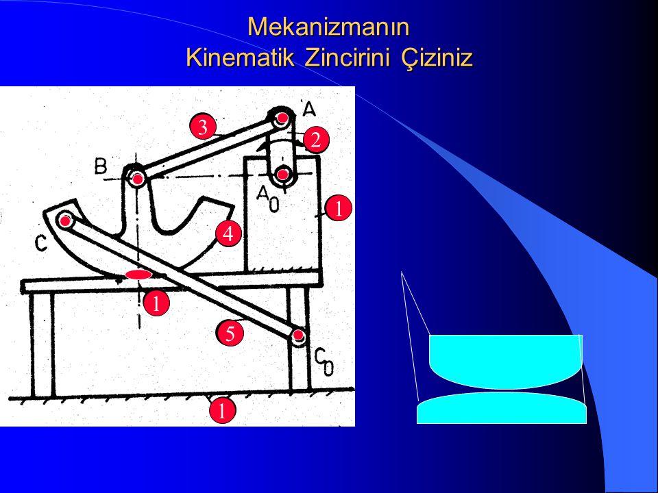 Mekanizmanın Kinematik Zincirini Çiziniz 5 1 1 4 3 2 1 1 1 1 3 2 4 5