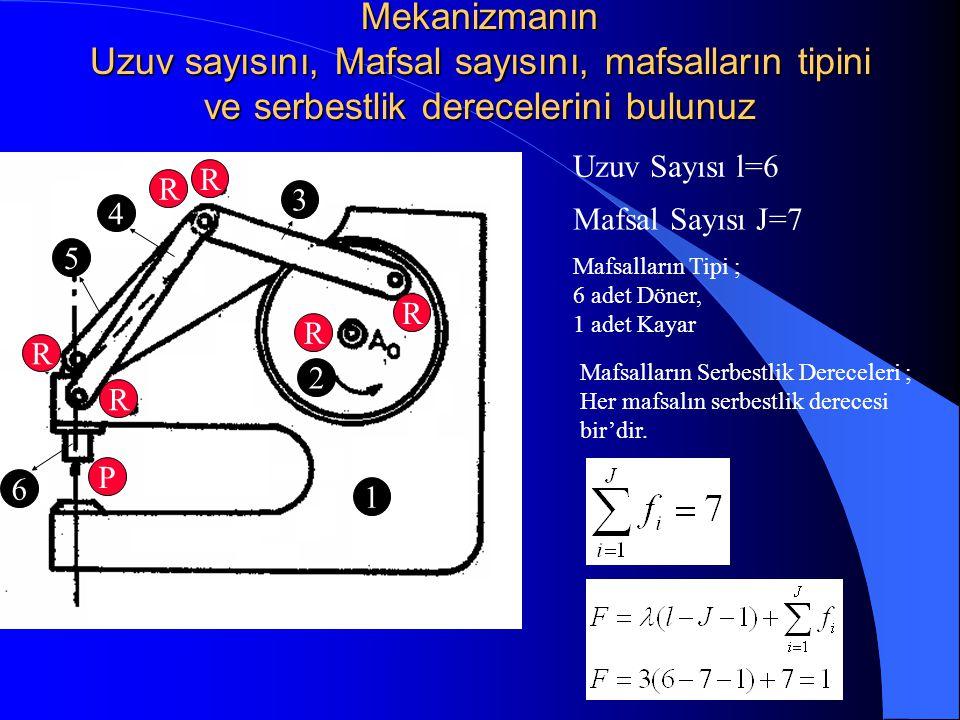 Mekanizmanın Uzuv sayısını, Mafsal sayısını, mafsalların tipini ve serbestlik derecelerini bulunuz Mafsal Sayısı J=7 Uzuv Sayısı l=6 Mafsalların Serbe