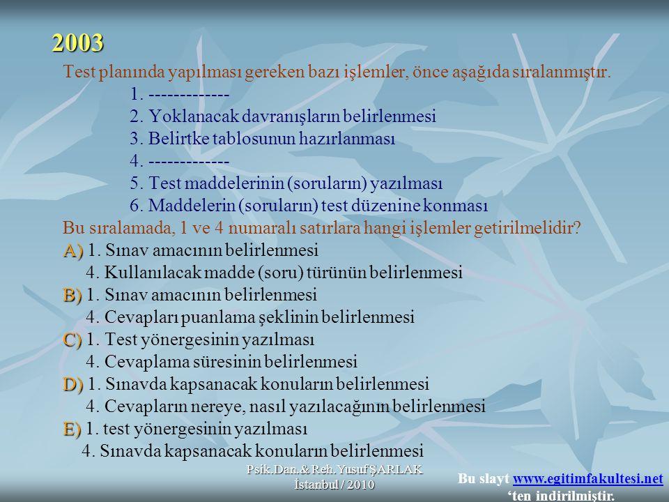 Psik.Dan.& Reh.Yusuf ŞARLAK İstanbul / 2010 A) B) C) D) E) Test planında yapılması gereken bazı işlemler, önce aşağıda sıralanmıştır. 1. -------------