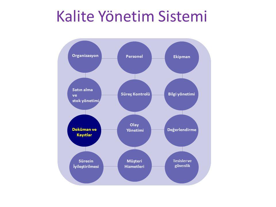 Kalite Yönetim Sistemi Personel Ekipman Satın alma ve stok yönetimi Süreç Kontrolü Olay Yönetimi Değerlendirme Sürecin İyileştirilmesi Tesisler ve güv