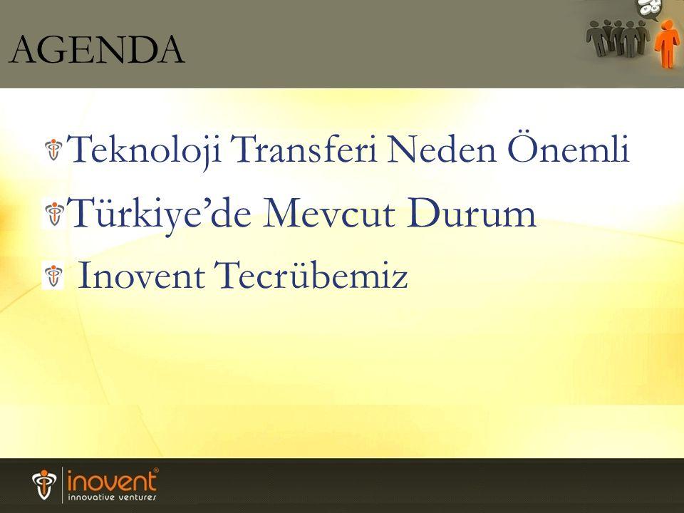 AGENDA Teknoloji Transferi Neden Önemli Türkiye'de Mevcut Durum Inovent Tecrübemiz