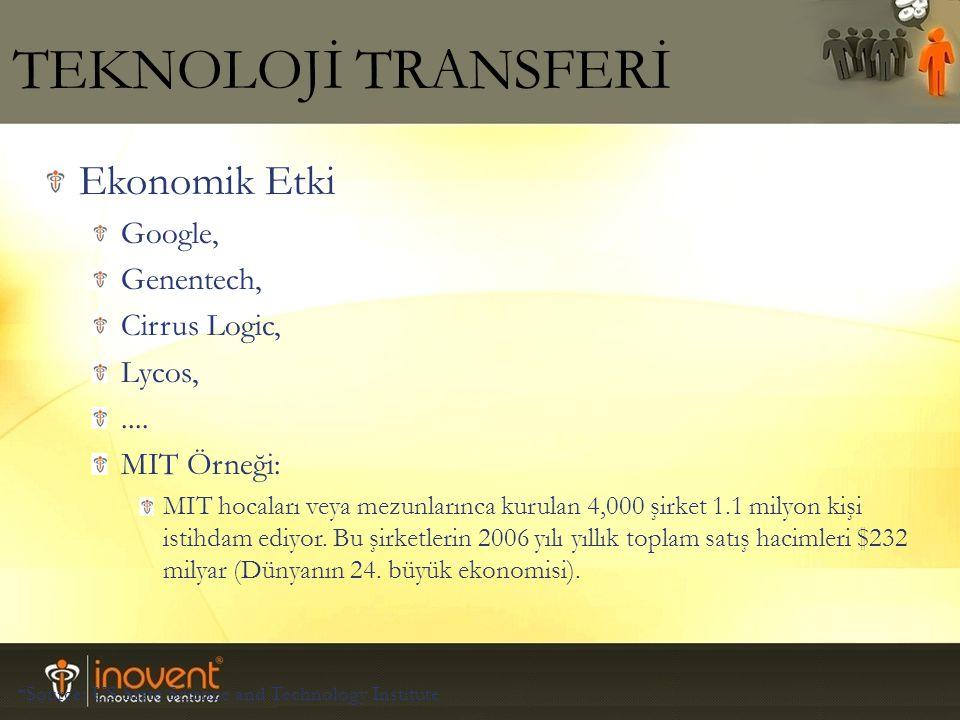 TEKNOLOJİ TRANSFERİ Ekonomik Etki Google, Genentech, Cirrus Logic, Lycos,.... MIT Örneği: MIT hocaları veya mezunlarınca kurulan 4,000 şirket 1.1 mily