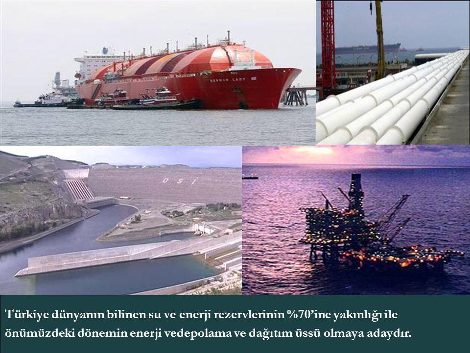 Türkiye dünyanın bilinen su ve enerji rezervlerinin %70'ine yakınlığı ile önümüzdeki dönemin enerji vedepolama ve dağıtım üssü olmaya adaydır.