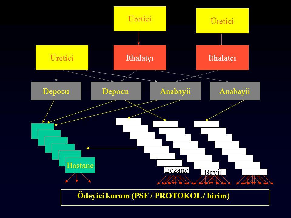 Hastane Eczane Bayii Depocu Anabayii Ödeyici kurum (PSF / PROTOKOL / birim) Üretici İthalatçı Üretici