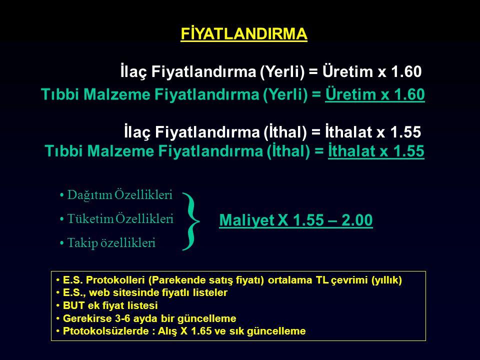 Tıbbi Malzeme Fiyatlandırma (Yerli) = Üretim x 1.60 Tıbbi Malzeme Fiyatlandırma (İthal) = İthalat x 1.55 İlaç Fiyatlandırma (İthal) = İthalat x 1.55 İlaç Fiyatlandırma (Yerli) = Üretim x 1.60 Dağıtım Özellikleri Tüketim Özellikleri Takip özellikleri } Maliyet X 1.55 – 2.00 FİYATLANDIRMA E.S.