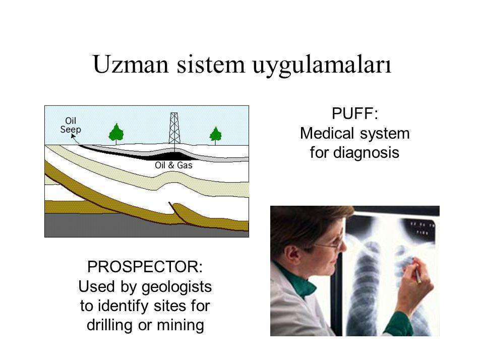 Uzman sistem uygulamaları PROSPECTOR: Used by geologists to identify sites for drilling or mining PUFF: Medical system for diagnosis