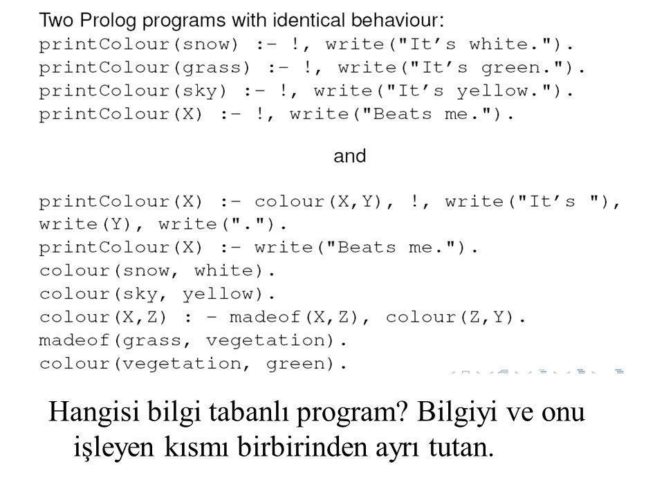 Hangisi bilgi tabanlı program? Bilgiyi ve onu işleyen kısmı birbirinden ayrı tutan.