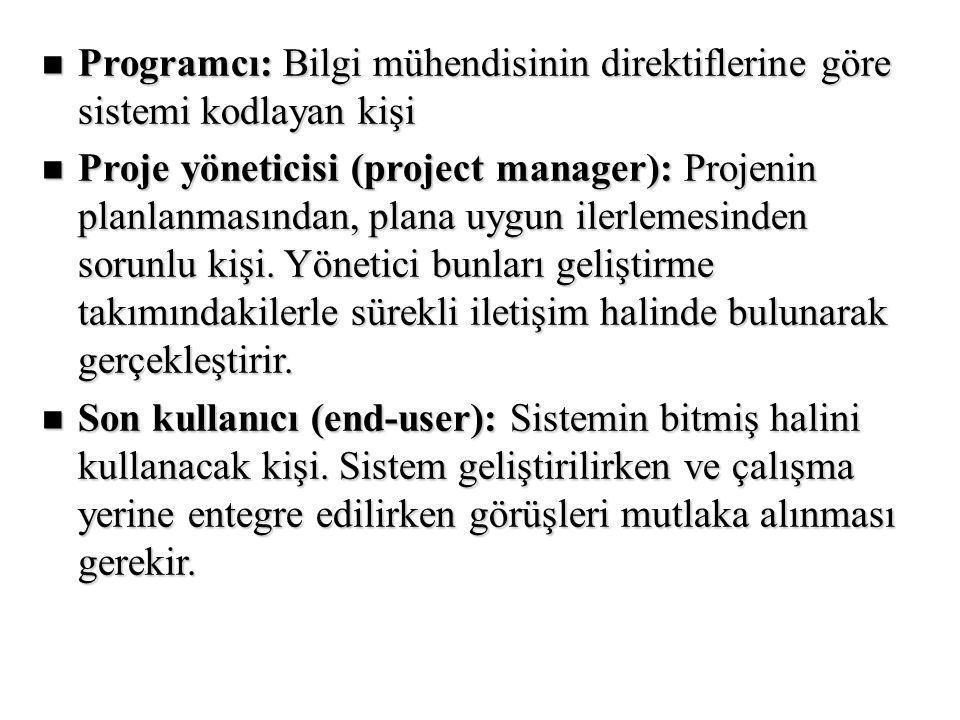 n Programcı: Bilgi mühendisinin direktiflerine göre sistemi kodlayan kişi n Proje yöneticisi (project manager): Projenin planlanmasından, plana uygun ilerlemesinden sorunlu kişi.