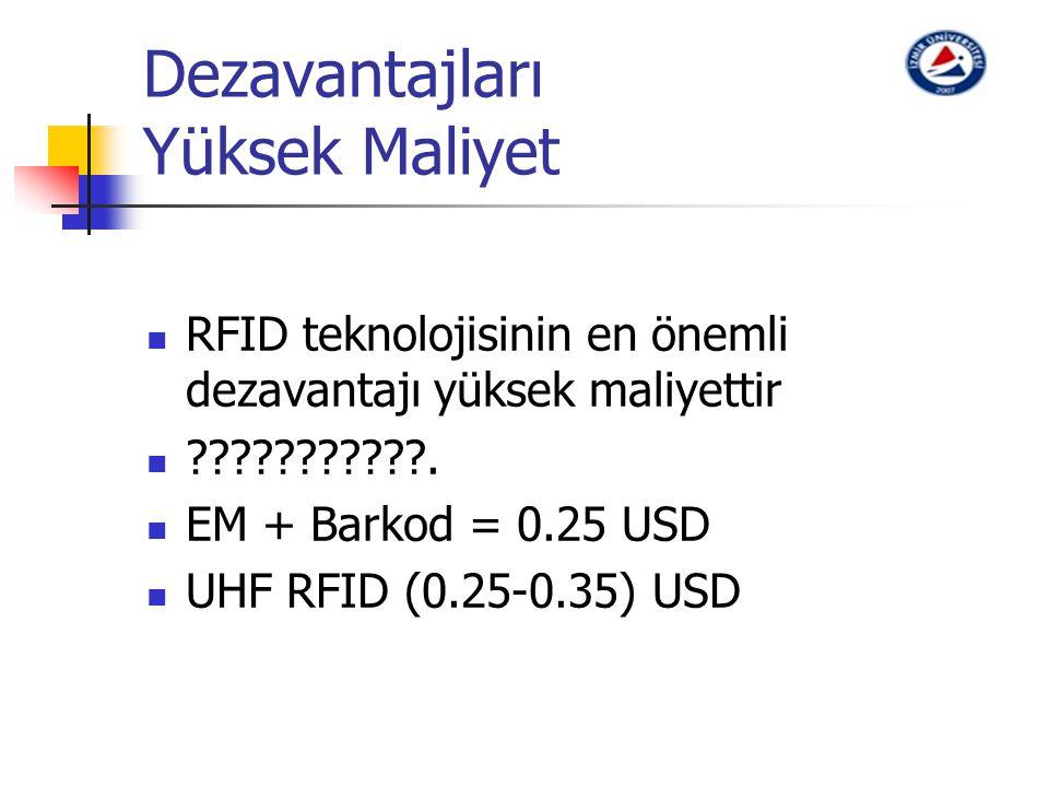 Dezavantajları Yüksek Maliyet RFID teknolojisinin en önemli dezavantajı yüksek maliyettir ???????????. EM + Barkod = 0.25 USD UHF RFID (0.25-0.35) USD