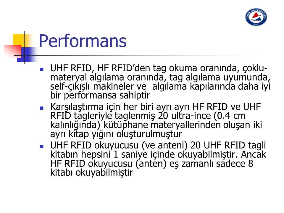 Performans UHF RFID, HF RFID'den tag okuma oranında, çoklu- materyal algılama oranında, tag algılama uyumunda, self-çıkışlı makineler ve algılama kapı